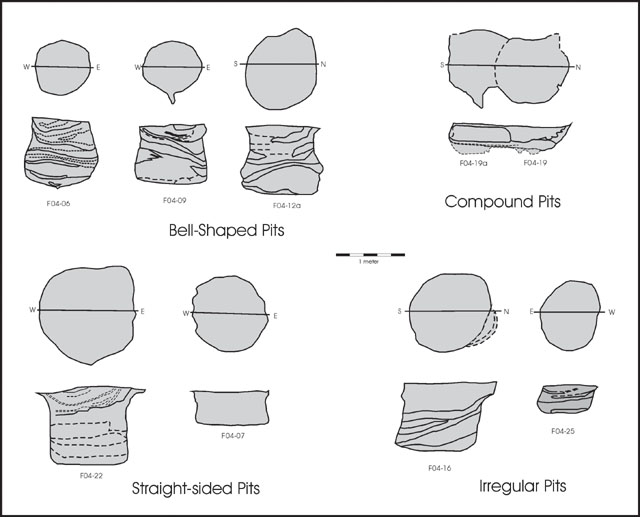 Figure 2:  Representative plan views and profiles of deep pit features identified during the 2004-05 investigations.